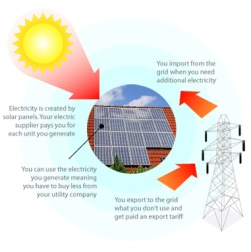 feed-in-tariff-flow