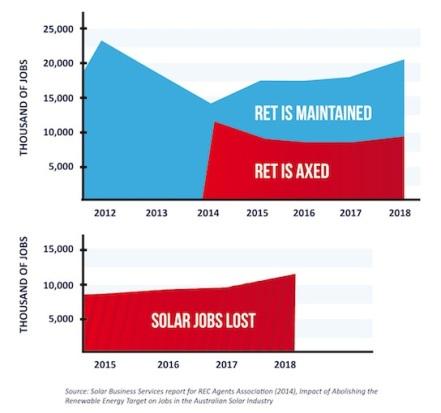 solar jobs4