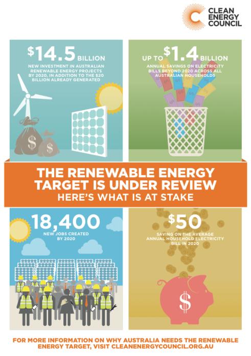 CEC Infographic