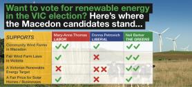 Victorian Greens leader Greg Barber
