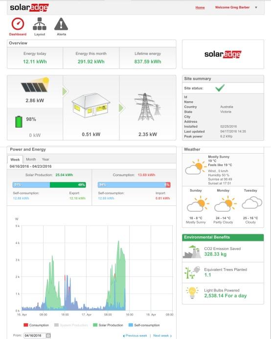 Solaredge stats 01
